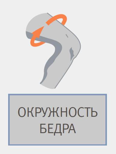 Фиксирующие ремни для ног Orliman 1003